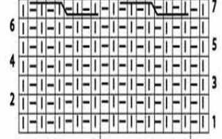 Описание простого снуда (платочная вязка)