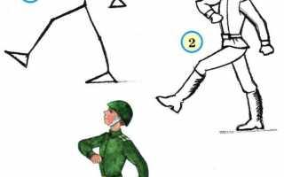 Конспект непосредственно образовательной деятельности по рисованию «георгиевская ленточка»